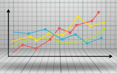 Why All Businesses Need Market Research